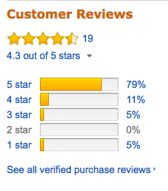 amazon reviews ratingdistribution
