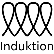 induction symbol induction cooktop pros and cons