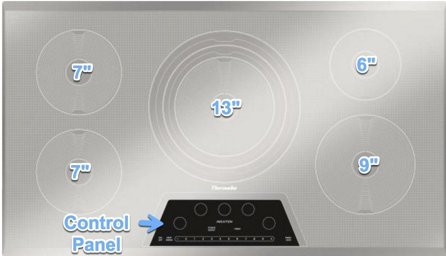 Thermador induction cooktop with callouts