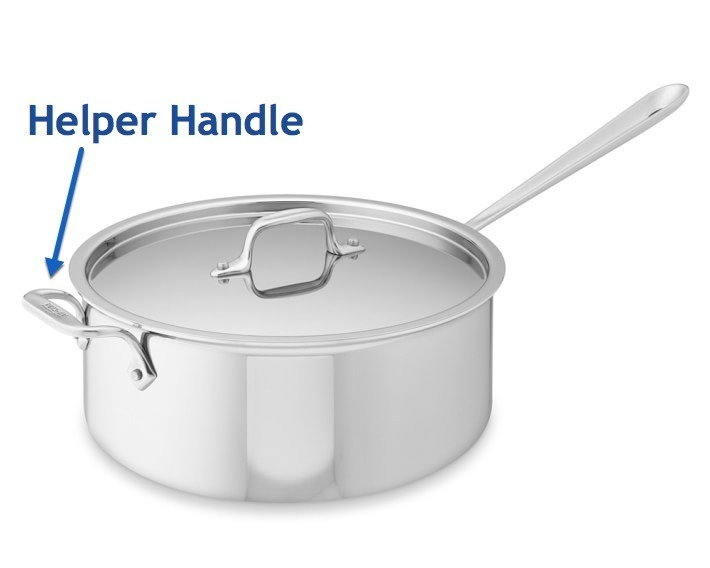 Saucepan with Helper Handle