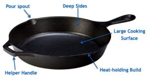 Lodge cast iron skillet w/callouts